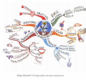 buzan-tony-como-crear-mapas-mentales1_pdf_-_Google_Drive 2